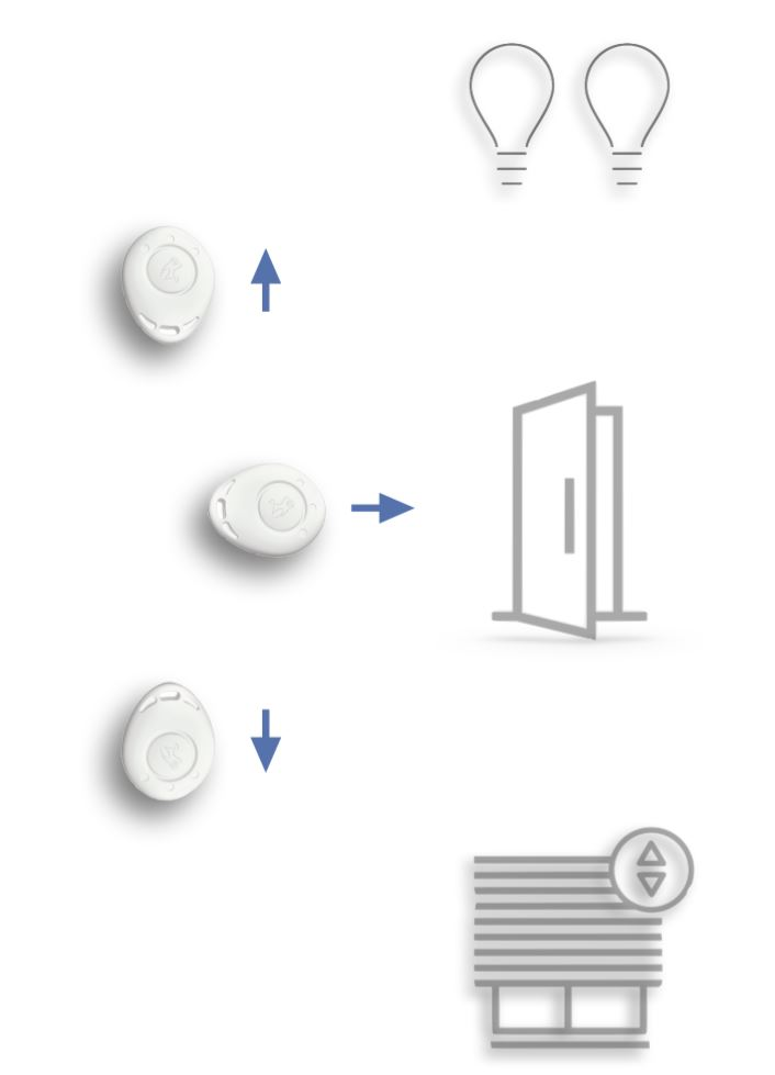 smart home, frogblue